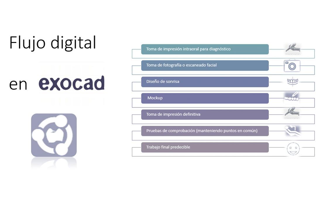 11- Flujo digital exocad